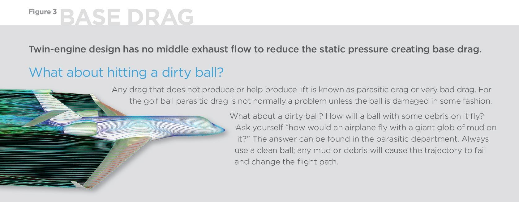 golf ball aerodynamics drag